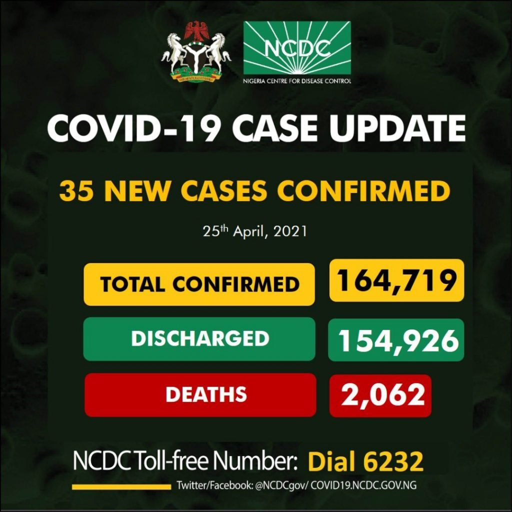 COVID-19 Update For April 25th, 2021 In Nigeria