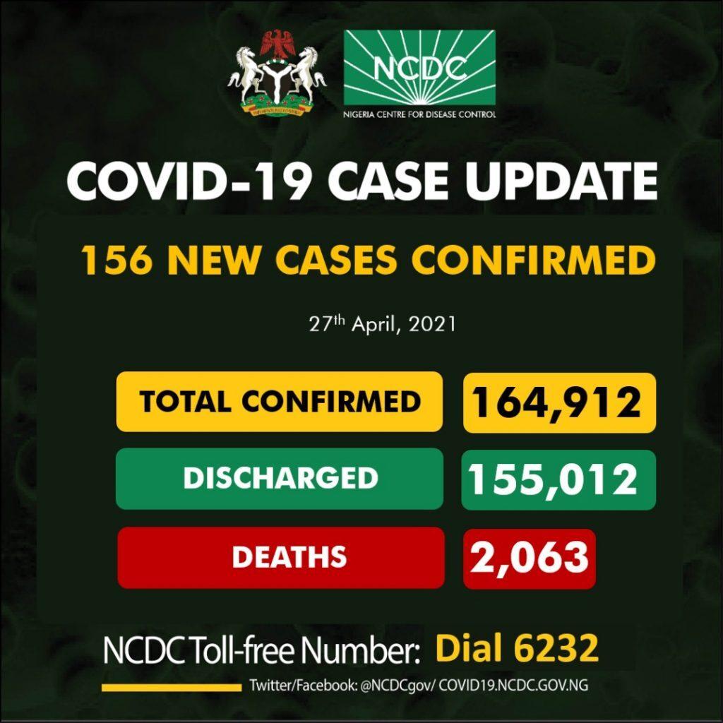 COVID-19 Update For April 27 2021 In Nigeria