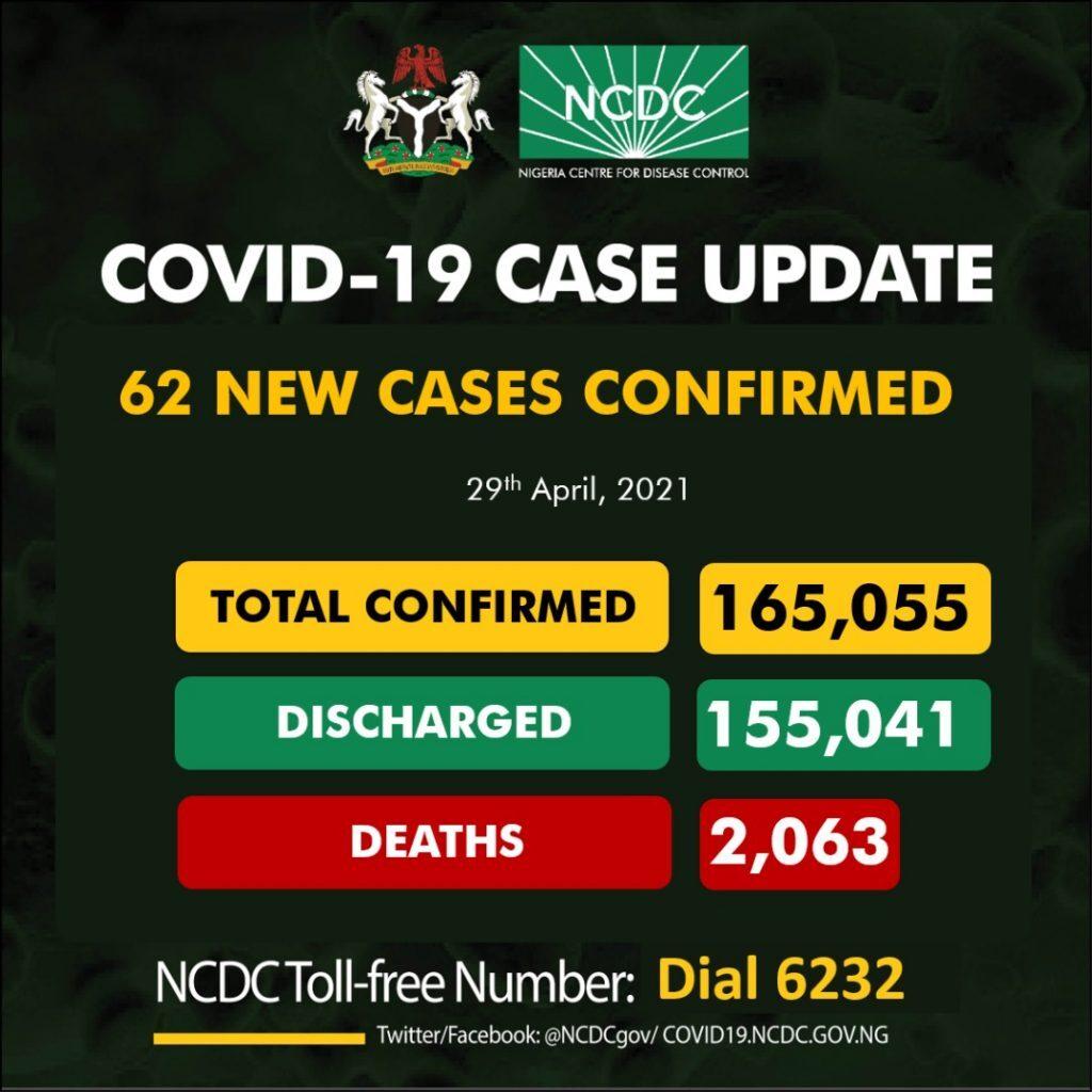 COVID-19 Update For April 29, 2021 In Nigeria